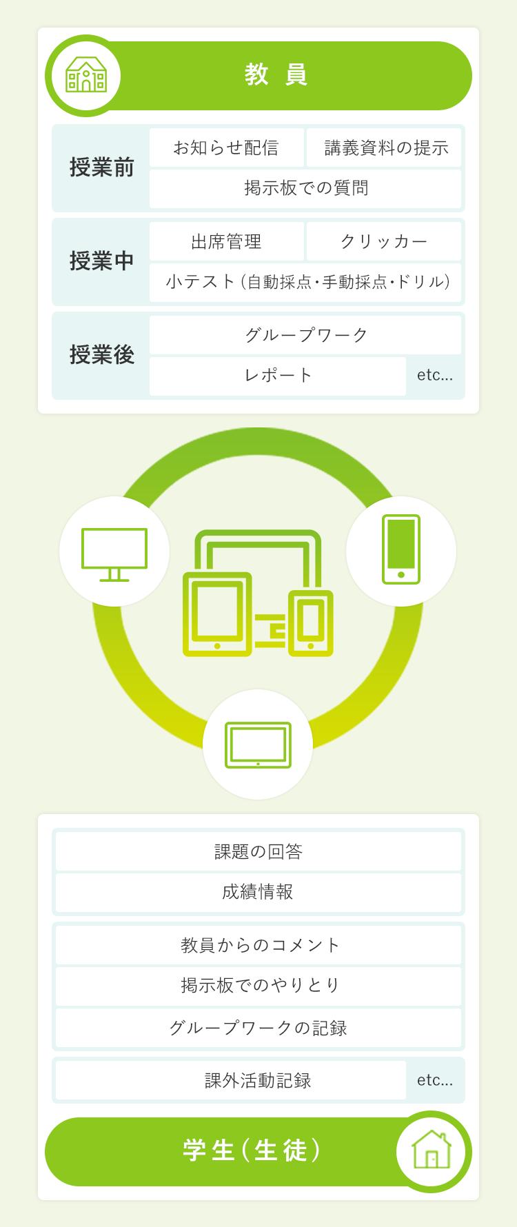 Manaba 筑波 大学